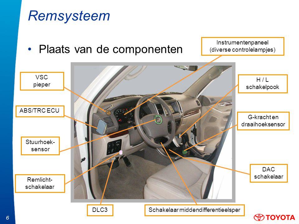 6 Remsysteem Plaats van de componenten ABS/TRC ECU Remlicht- schakelaar G-kracht en draaihoeksensor DAC schakelaar VSC pieper Instrumentenpaneel (dive