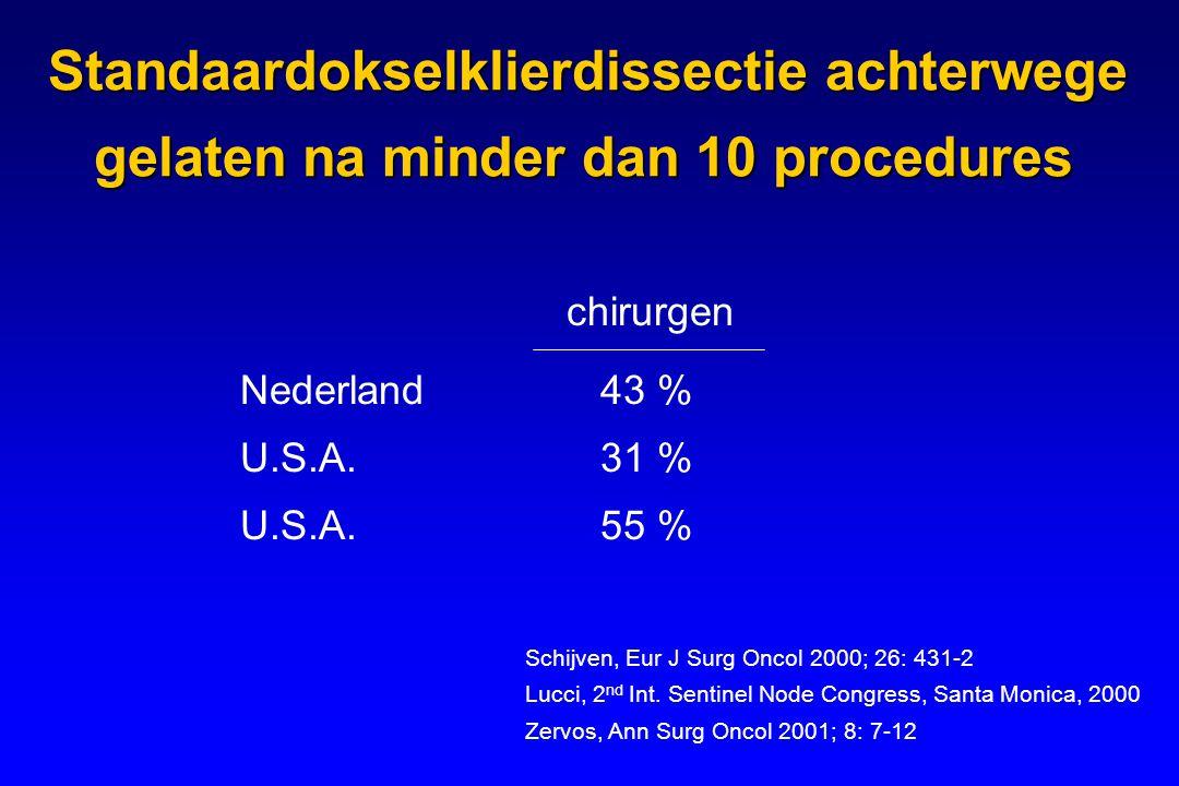 chirurgen Nederland 43 % U.S.A. 31 % U.S.A. 55 % Schijven, Eur J Surg Oncol 2000; 26: 431-2 Lucci, 2 nd Int. Sentinel Node Congress, Santa Monica, 200