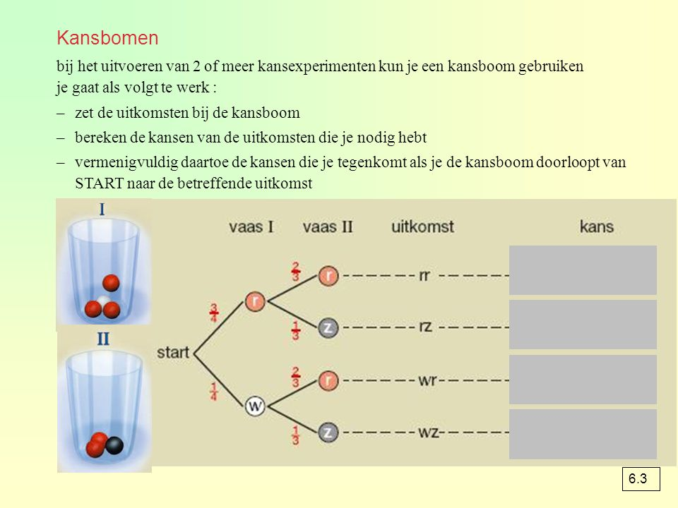 Kansbomen bij het uitvoeren van 2 of meer kansexperimenten kun je een kansboom gebruiken je gaat als volgt te werk : –zet de uitkomsten bij de kansboo