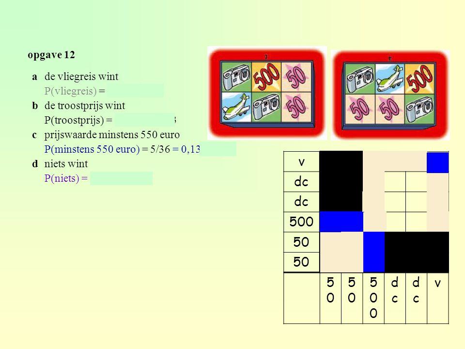 opgave 12 v dc 500 50 5050 5050 500500 dcdc dcdc v ade vliegreis wint P(vliegreis) = 1/36 = 0,028 bde troostprijs wint P(troostprijs) = 12/36 = 0,333