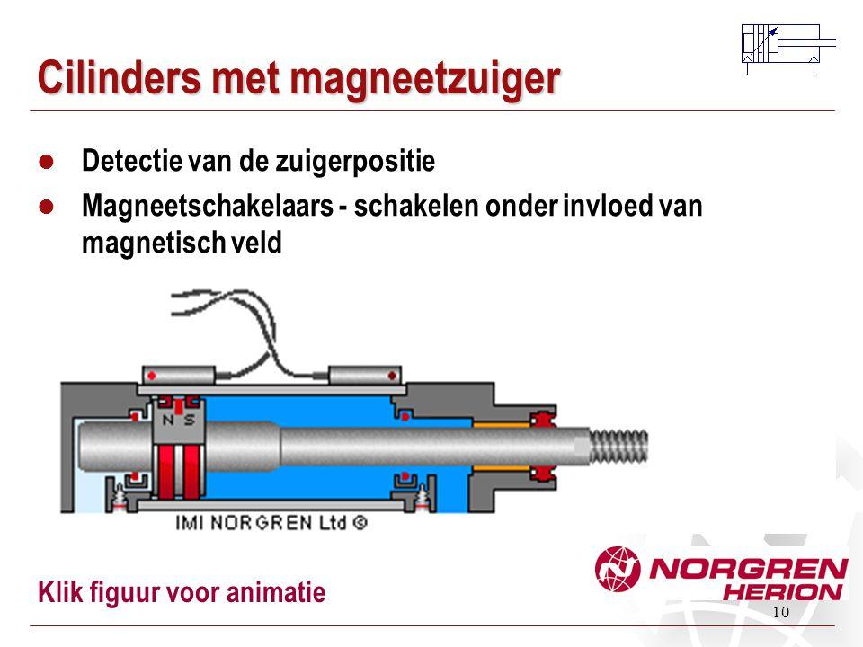 10 Cilinders met magneetzuiger Detectie van de zuigerpositie Magneetschakelaars - schakelen onder invloed van magnetisch veld Klik figuur voor animati