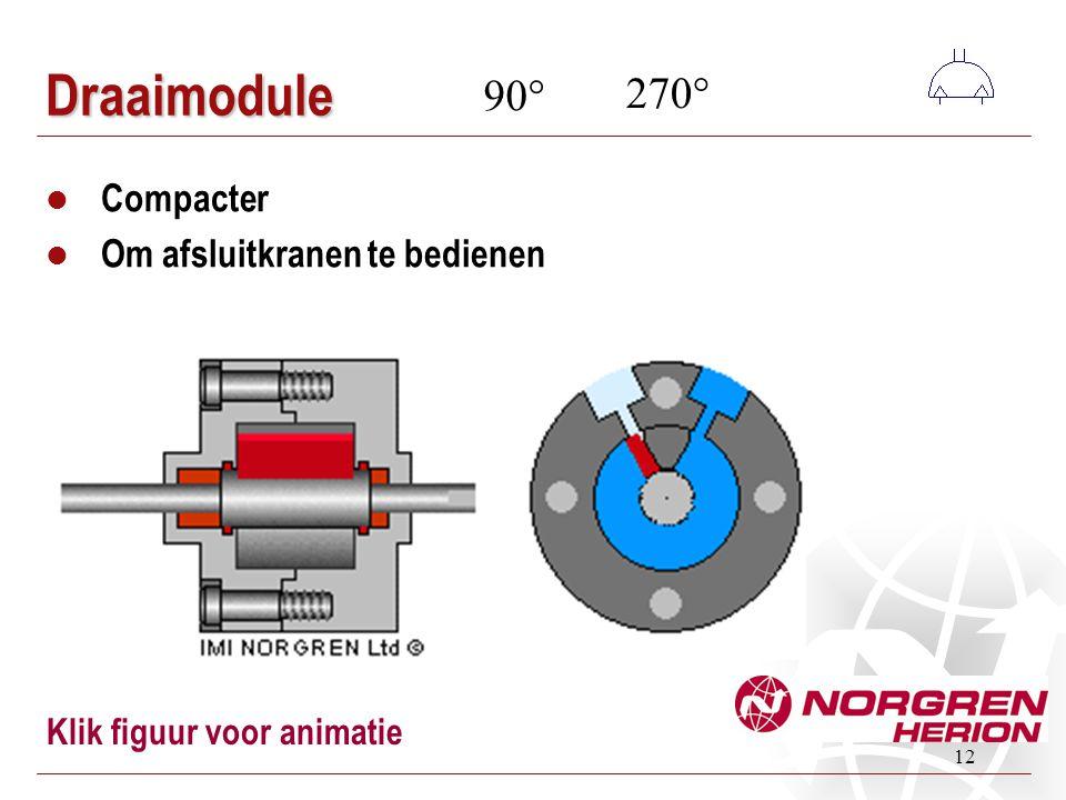 12 Draaimodule Compacter Om afsluitkranen te bedienen 90° 270° Klik figuur voor animatie