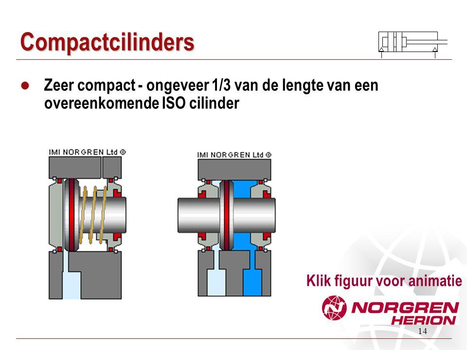 14 Compactcilinders Zeer compact - ongeveer 1/3 van de lengte van een overeenkomende ISO cilinder Klik figuur voor animatie