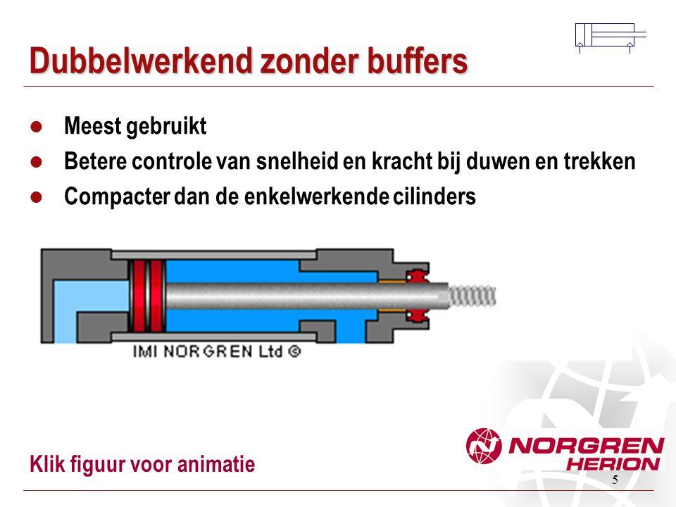 5 Dubbelwerkend zonder buffers Meest gebruikt Betere controle van snelheid en kracht bij duwen en trekken Compacter dan de enkelwerkende cilinders Kli