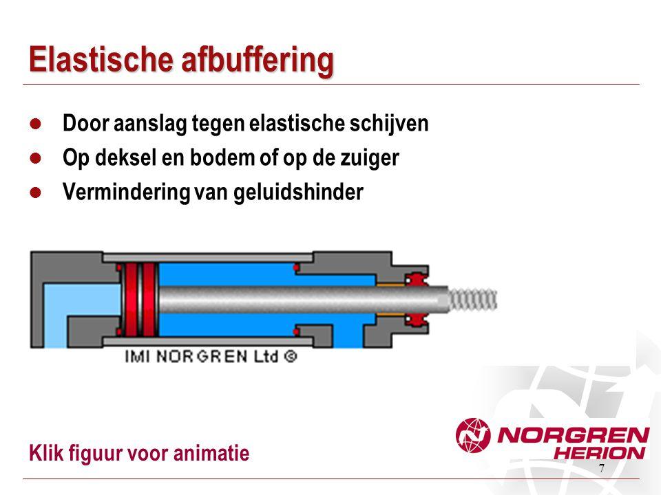7 Elastische afbuffering Door aanslag tegen elastische schijven Op deksel en bodem of op de zuiger Vermindering van geluidshinder Klik figuur voor ani