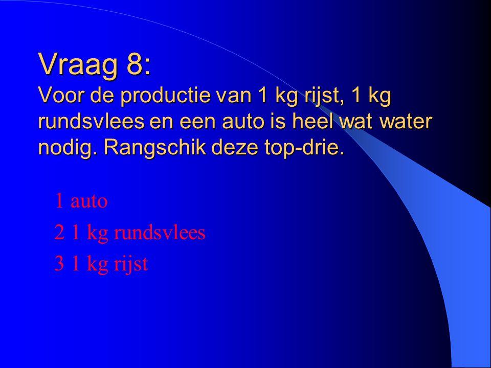 Vraag 8: Voor de productie van 1 kg rijst, 1 kg rundsvlees en een auto is heel wat water nodig. Rangschik deze top-drie. 1 auto 2 1 kg rundsvlees 3 1