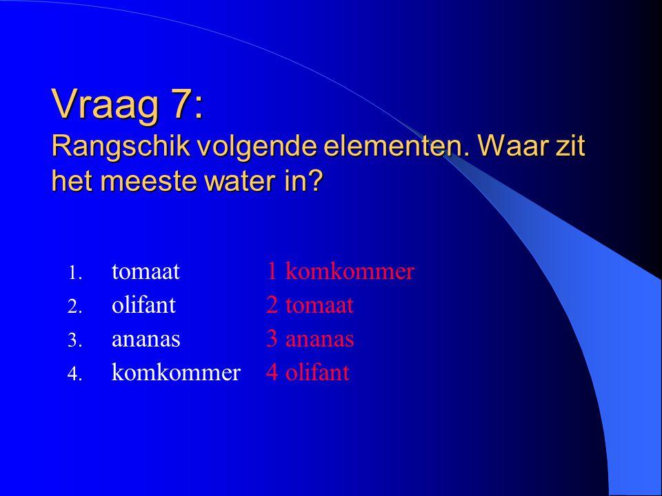 Vraag 7: Rangschik volgende elementen. Waar zit het meeste water in? 1. tomaat1 komkommer 2. olifant2 tomaat 3. ananas3 ananas 4. komkommer4 olifant