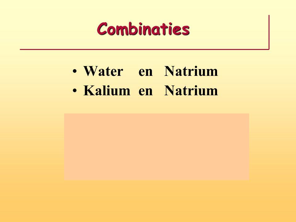 Combinaties Combinaties Water en Natrium Kalium en Natrium Kalium en H+ Fosfaat en Calcium Chloor en Bicarbonaat