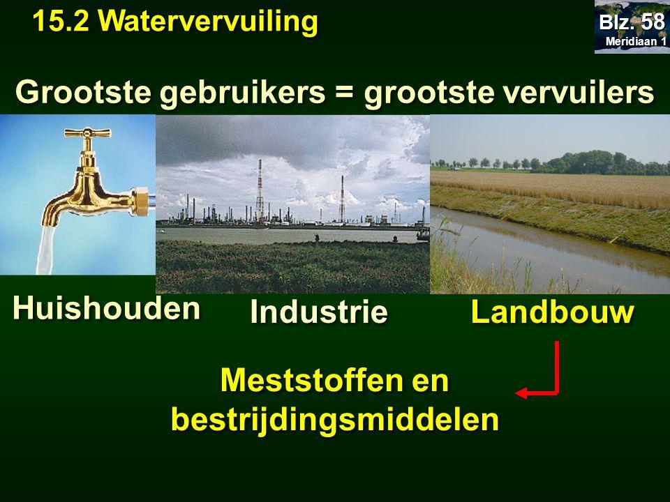 Meridiaan 1 Meridiaan 1 Blz. 58 Grootste gebruikers = grootste vervuilers Huishouden Landbouw Industrie Meststoffen en bestrijdingsmiddelen 15.2 Water
