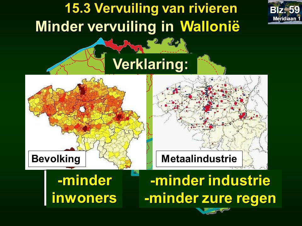 Meridiaan 1 Meridiaan 1 Blz. 59 Minder vervuiling in Wallonië 15.3 Vervuiling van rivieren Verklaring: BevolkingMetaalindustrie -minder industrie -min