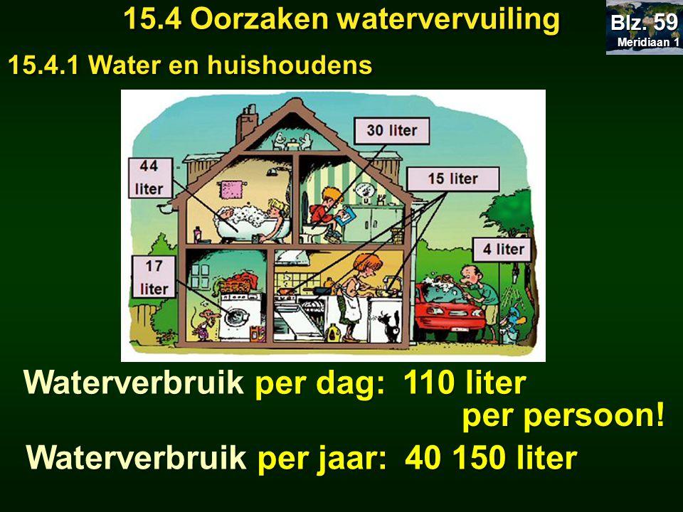 Meridiaan 1 Meridiaan 1 Blz. 59 Waterverbruik per dag: 15.4 Oorzaken watervervuiling 15.4.1 Water en huishoudens 110 liter Waterverbruik per jaar: 40