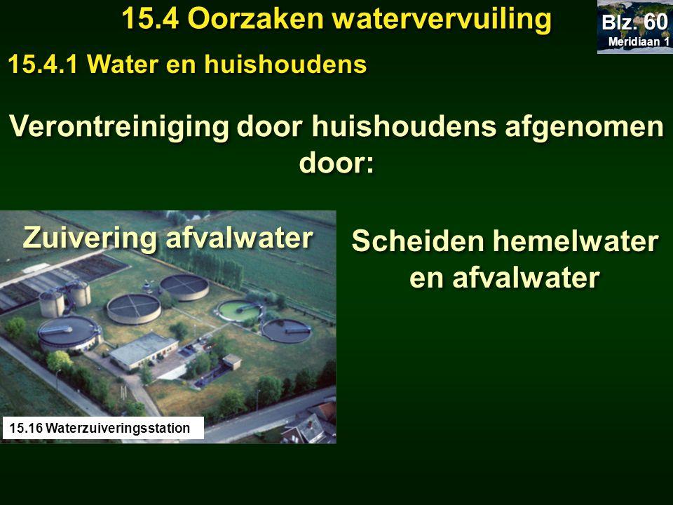 Meridiaan 1 Meridiaan 1 Blz. 60 15.4 Oorzaken watervervuiling 15.4.1 Water en huishoudens Verontreiniging door huishoudens afgenomen door: Verontreini