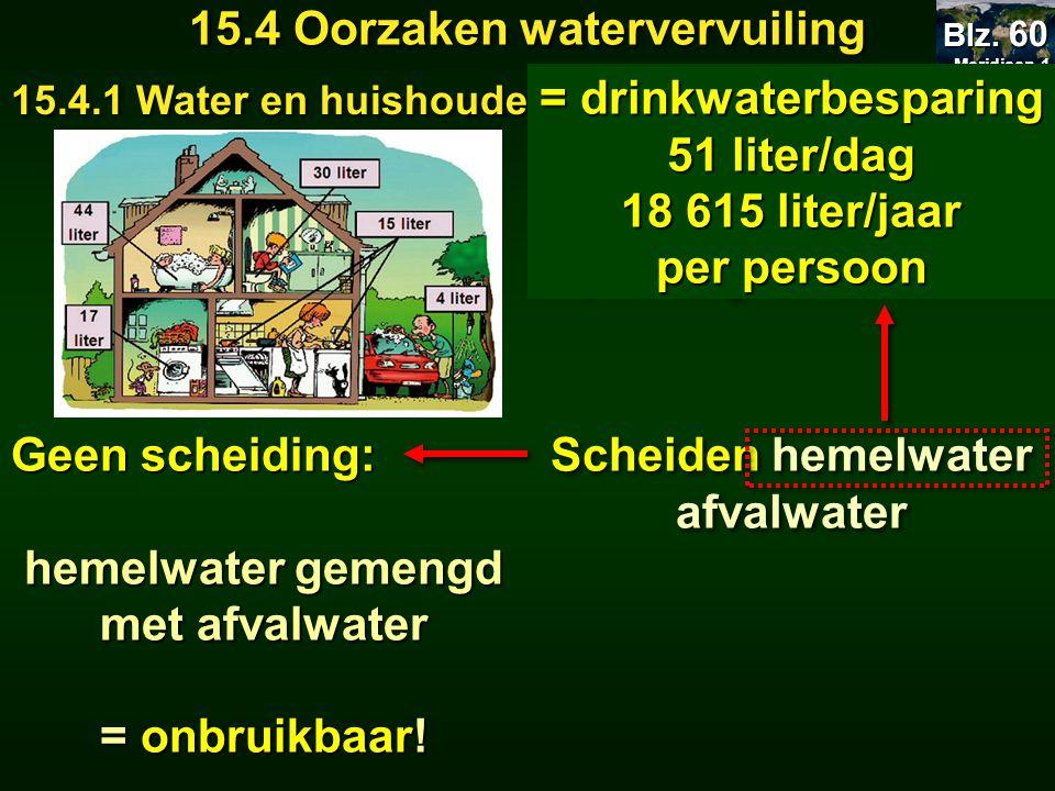 Meridiaan 1 Meridiaan 1 Blz. 60 15.4 Oorzaken watervervuiling 15.4.1 Water en huishoudens Scheiden hemelwater afvalwater gebruikt voor tuin, wc- spoel