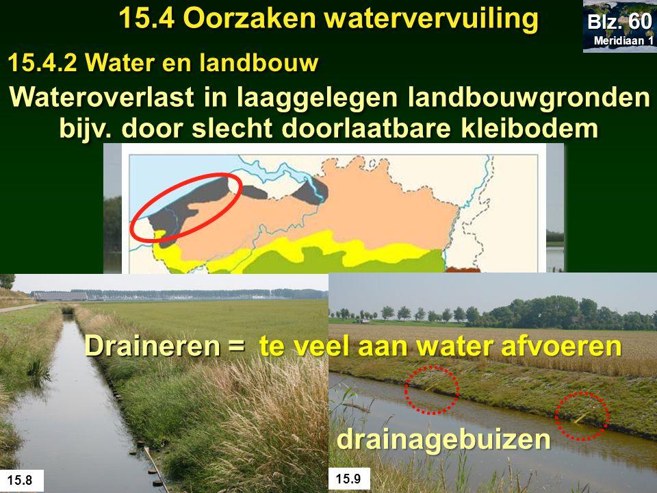 Meridiaan 1 Meridiaan 1 Blz. 60 15.4 Oorzaken watervervuiling 15.4.2 Water en landbouw Wateroverlast in laaggelegen landbouwgronden klei zand zandleem