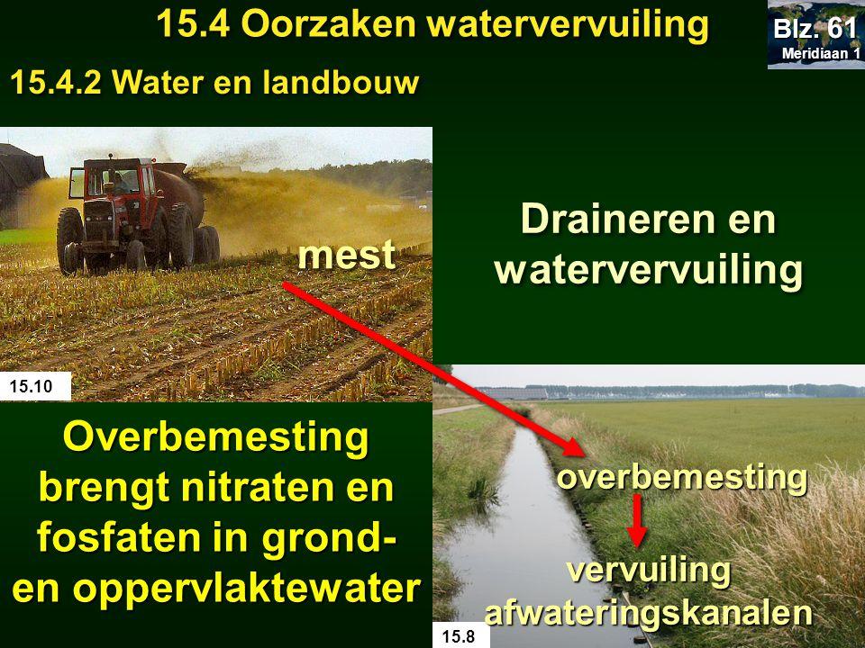 Meridiaan 1 Meridiaan 1 Blz. 61 15.4 Oorzaken watervervuiling 15.4.2 Water en landbouw 15.10 Draineren en watervervuiling 15.8 Overbemesting brengt ni