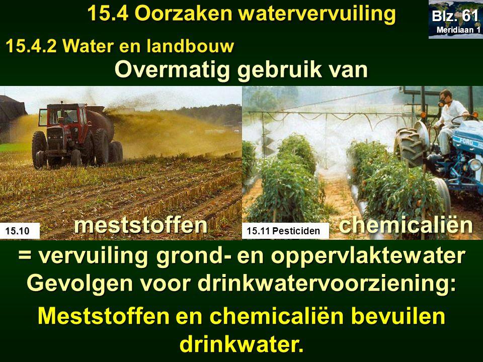 Meridiaan 1 Meridiaan 1 Blz. 61 15.4 Oorzaken watervervuiling 15.4.2 Water en landbouw Overmatig gebruik van = vervuiling grond- en oppervlaktewater 1