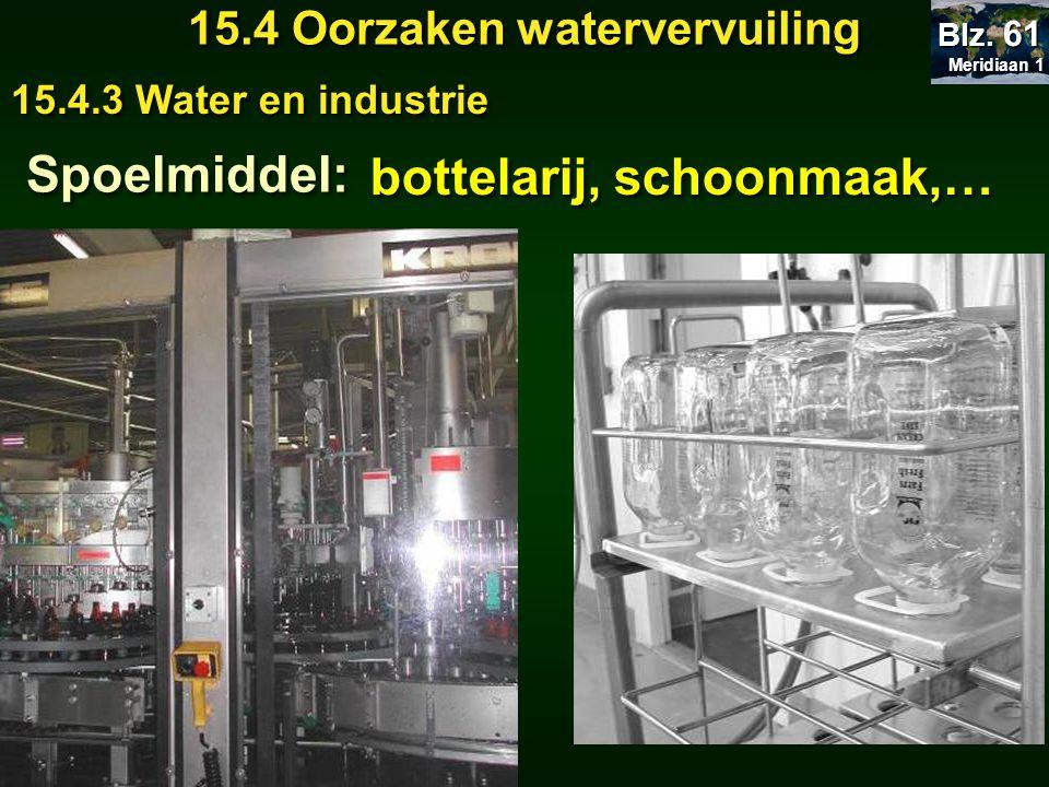 Meridiaan 1 Meridiaan 1 Blz. 61 15.4 Oorzaken watervervuiling 15.4.3 Water en industrie Spoelmiddel: bottelarij, schoonmaak,…
