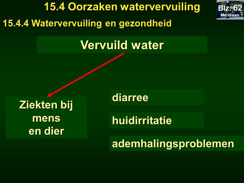 Meridiaan 1 Meridiaan 1 Blz. 62 15.4 Oorzaken watervervuiling 15.4.4 Watervervuiling en gezondheid Vervuild water Ziekten bij mens en dier diarree hui
