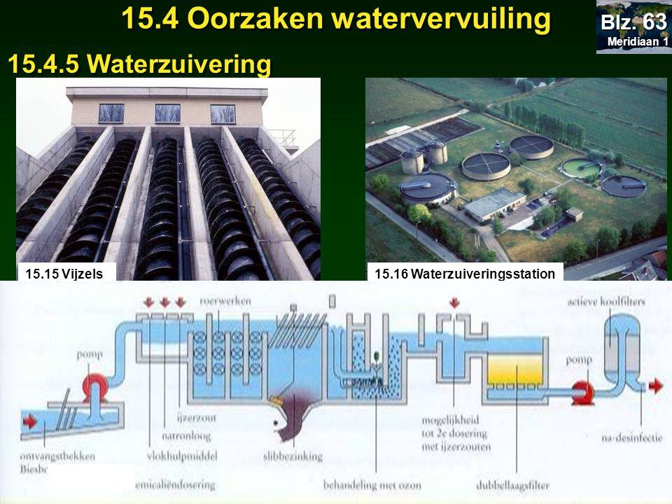 Meridiaan 1 Meridiaan 1 Blz. 63 15.4 Oorzaken watervervuiling 15.4.5 Waterzuivering 15.15 Vijzels15.16 Waterzuiveringsstation 15.17 Bezinkingstank15.1