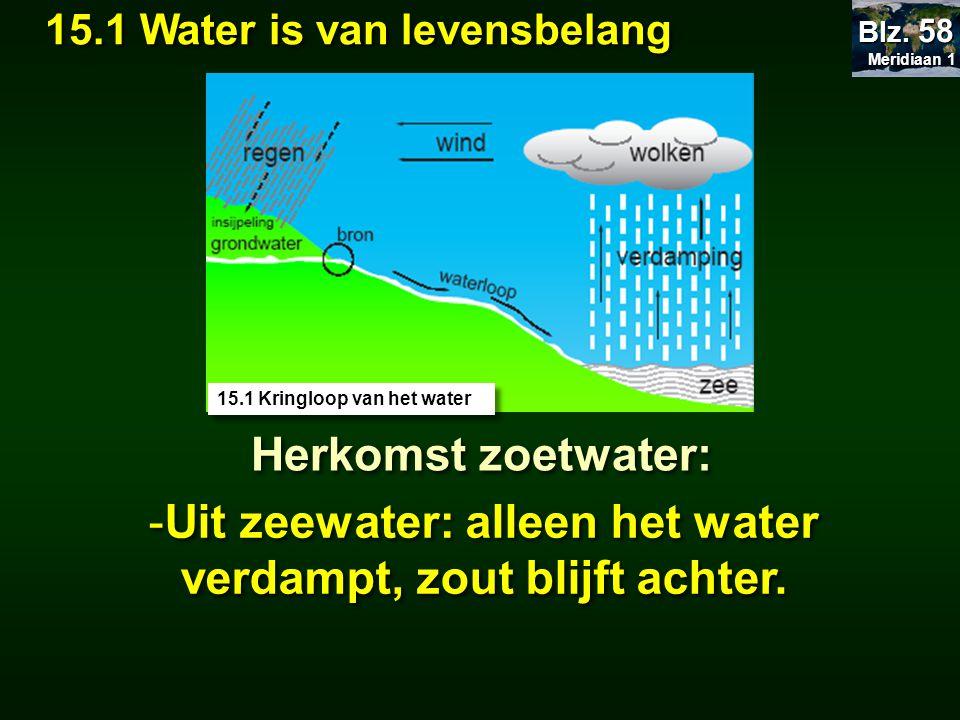 Meridiaan 1 Meridiaan 1 Blz. 58 15.1 Kringloop van het water Herkomst zoetwater: -Uit zeewater: alleen het water verdampt, zout blijft achter. -Uit ze
