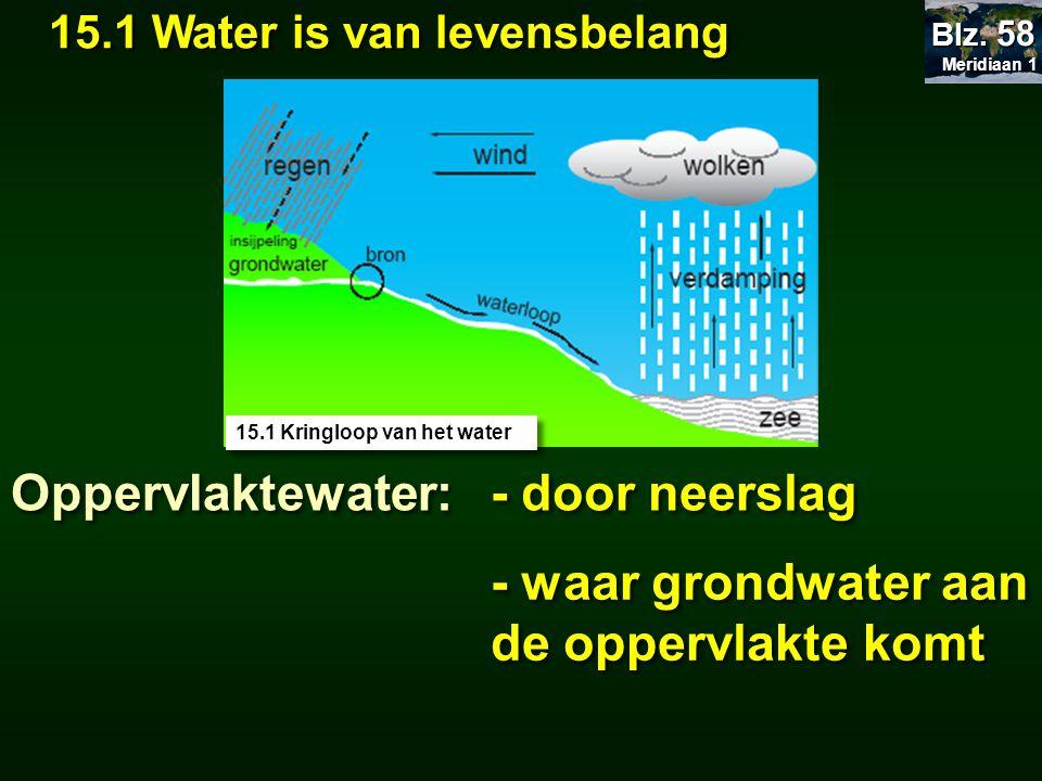 Meridiaan 1 Meridiaan 1 Blz. 58 15.1 Kringloop van het water Oppervlaktewater: - waar grondwater aan de oppervlakte komt - door neerslag 15.1 Water is