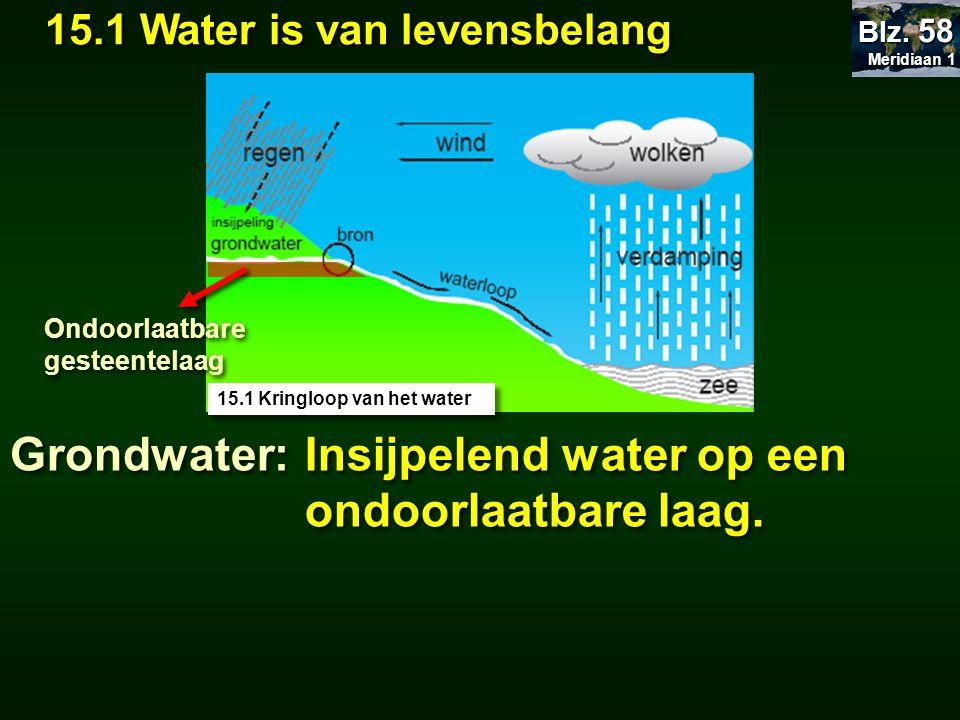 Meridiaan 1 Meridiaan 1 Blz. 58 Grondwater: Insijpelend water op een ondoorlaatbare laag. 15.1 Water is van levensbelang 15.1 Kringloop van het water