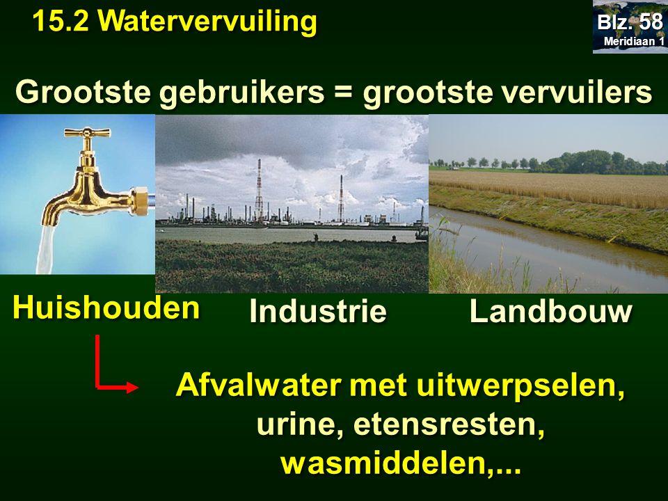 Meridiaan 1 Meridiaan 1 Blz. 58 Grootste gebruikers = grootste vervuilers Huishouden Landbouw Industrie Afvalwater met uitwerpselen, urine, etensreste