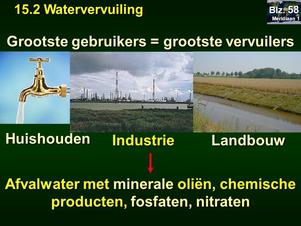 Meridiaan 1 Meridiaan 1 Blz. 58 Grootste gebruikers = grootste vervuilers Huishouden Landbouw Industrie Afvalwater met minerale oliën, chemische produ
