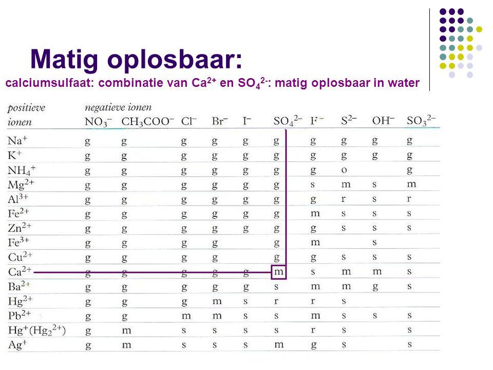 Matig oplosbaar: calciumsulfaat: combinatie van Ca 2+ en SO 4 2- : matig oplosbaar in water