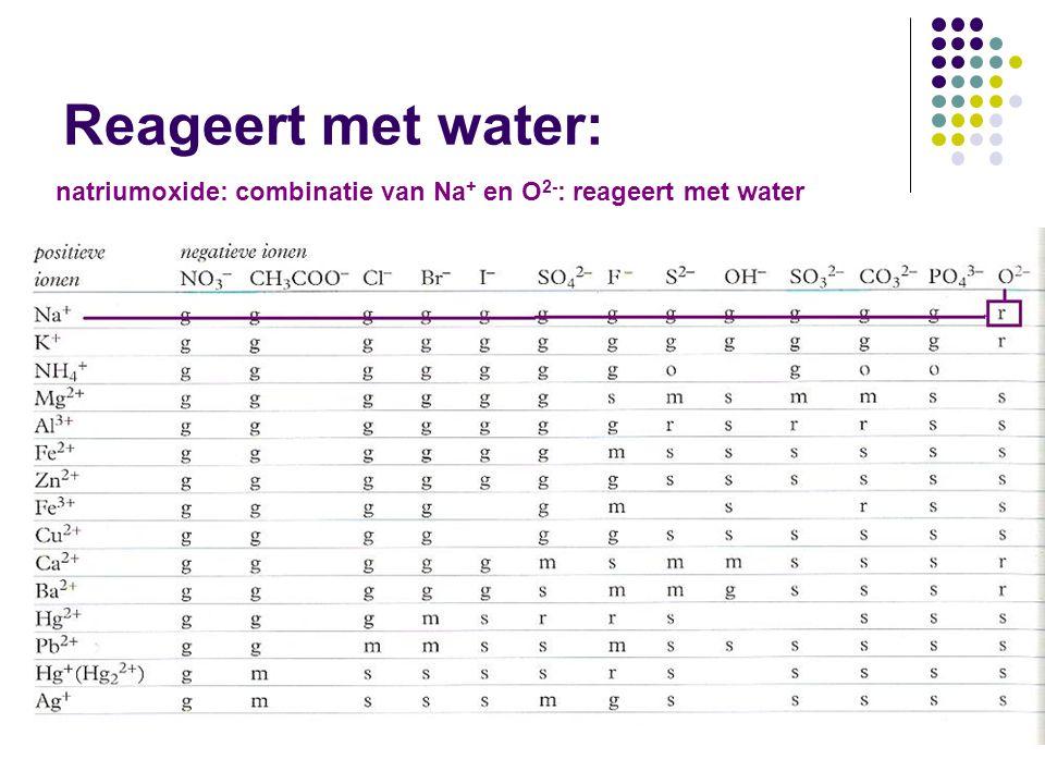 Reageert met water: natriumoxide: combinatie van Na + en O 2- : reageert met water