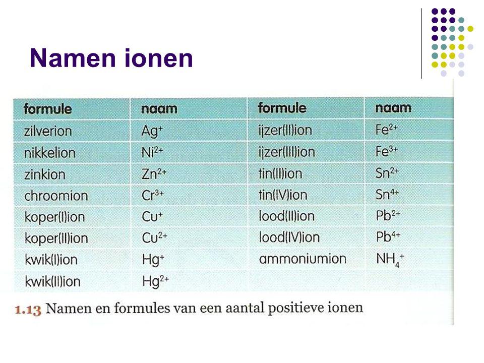 Namen ionen