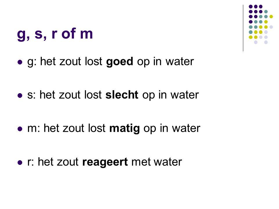 g, s, r of m g: het zout lost goed op in water s: het zout lost slecht op in water m: het zout lost matig op in water r: het zout reageert met water