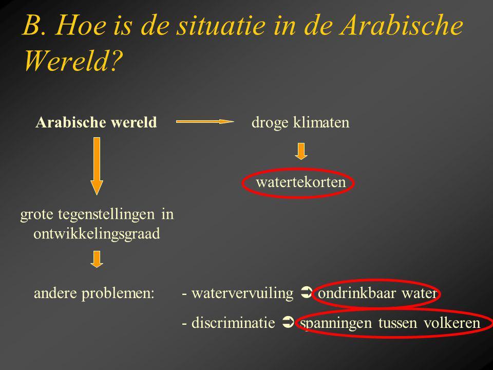 B. Hoe is de situatie in de Arabische Wereld? droge klimaten watertekorten Arabische wereld grote tegenstellingen in ontwikkelingsgraad andere problem