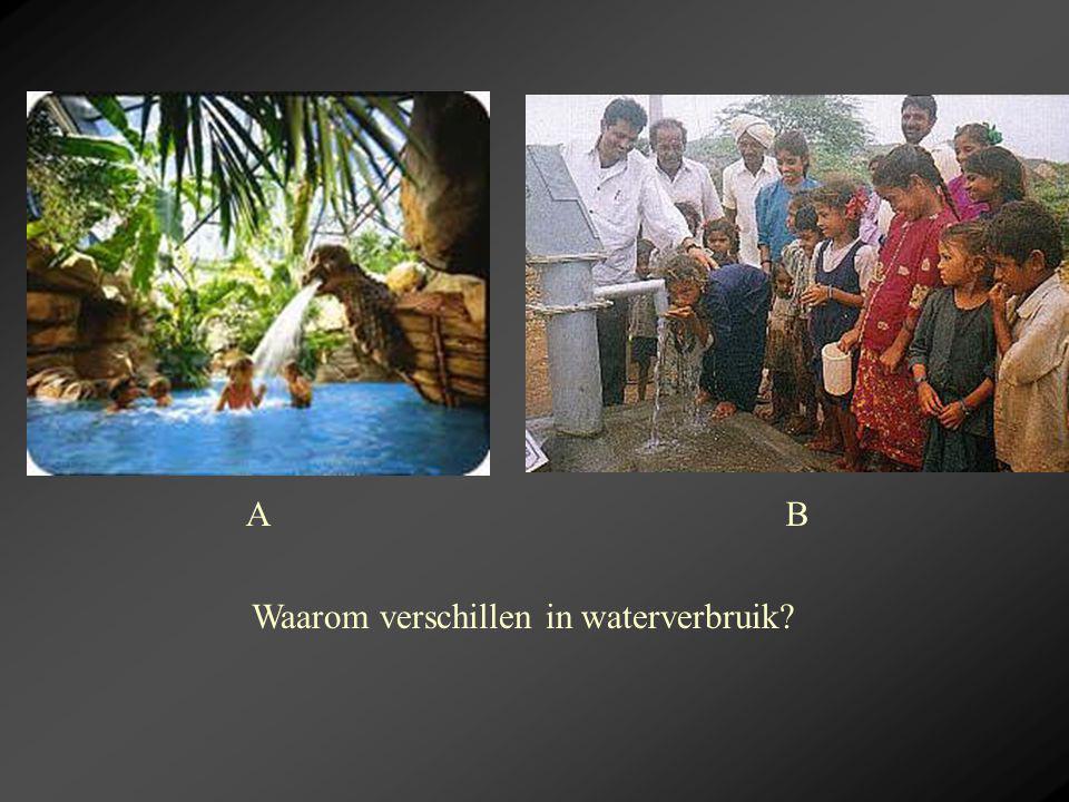 A. Hoe ziet de waterverdeling op aarde eruit? % land? % water?