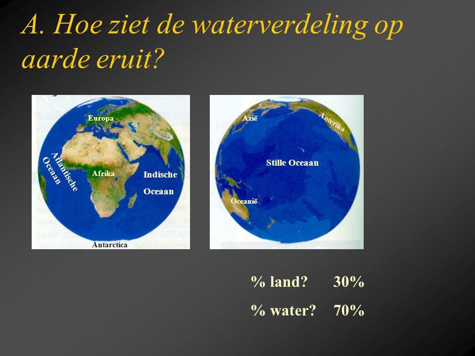 A. Hoe ziet de waterverdeling op aarde eruit? % land? % water? Europa Atlantische Oceaan Afrika Indische Oceaan Antarctica Azië Amerika Oceanië Stille