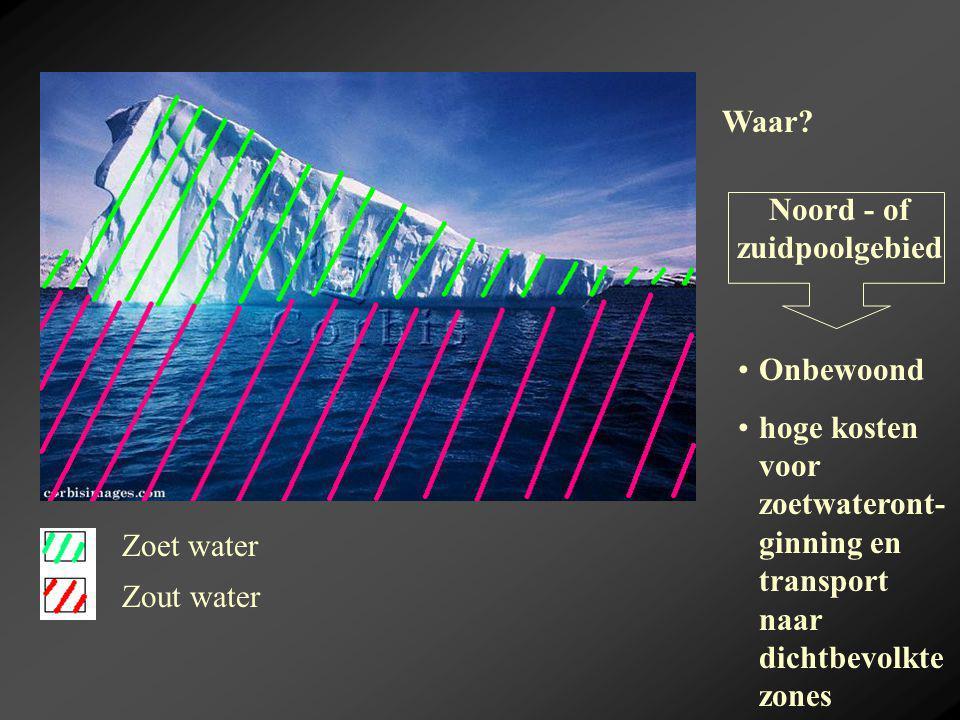 drinkbaar water direct bruikbaar zoet water Hoeveel water is bruikbaar?  