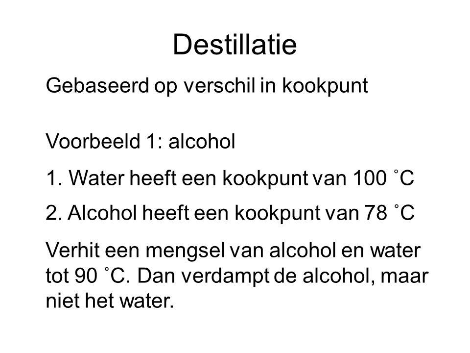 Destillatie Gebaseerd op verschil in kookpunt Voorbeeld 1: alcohol 1. Water heeft een kookpunt van 100 ˚C Verhit een mengsel van alcohol en water tot
