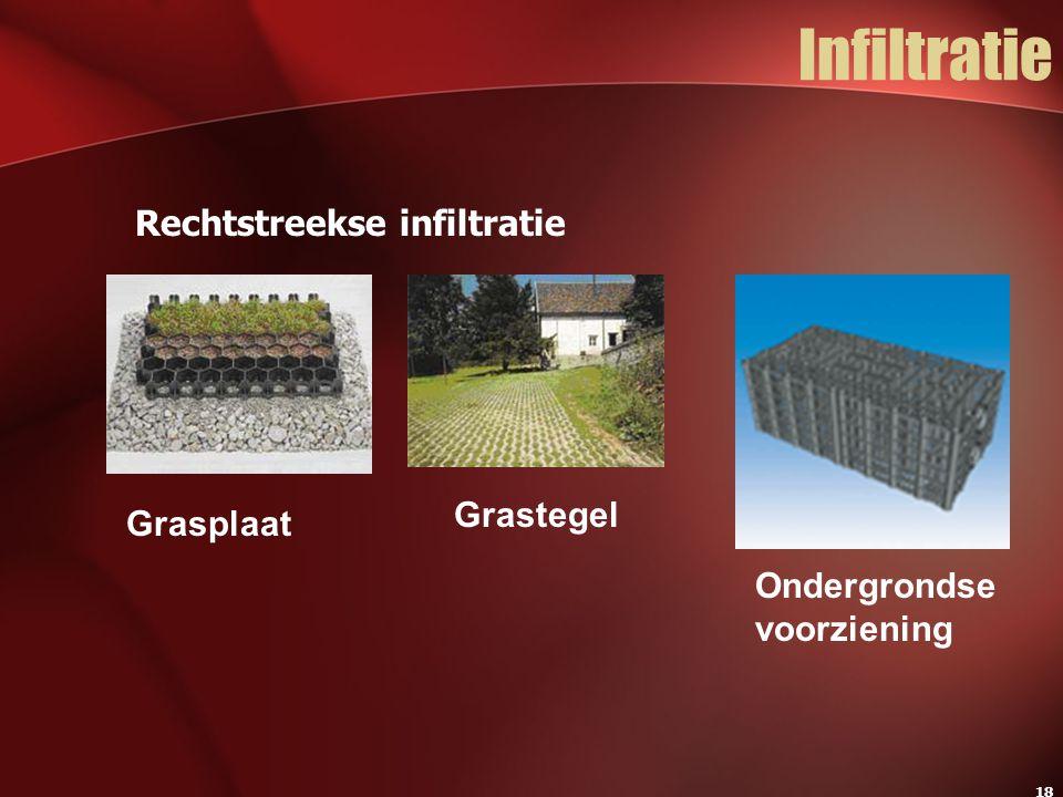 18 Infiltratie Grasplaat Grastegel Rechtstreekse infiltratie Ondergrondse voorziening