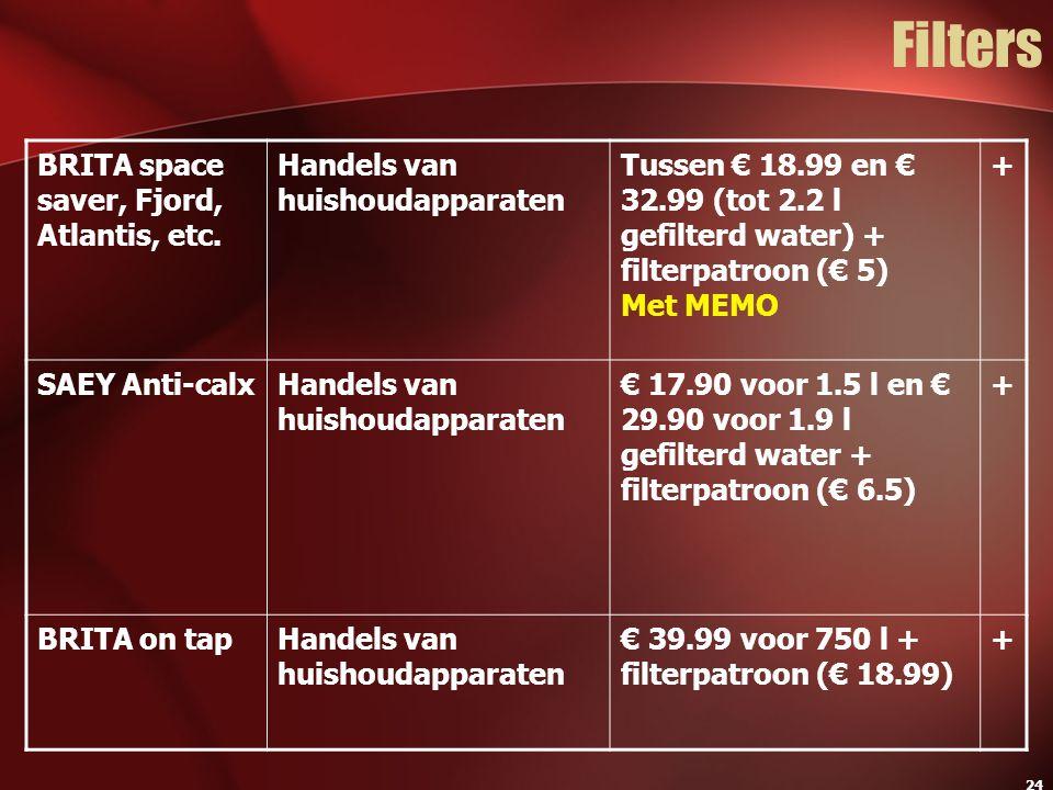 24 BRITA space saver, Fjord, Atlantis, etc. Handels van huishoudapparaten Tussen € 18.99 en € 32.99 (tot 2.2 l gefilterd water) + filterpatroon (€ 5)