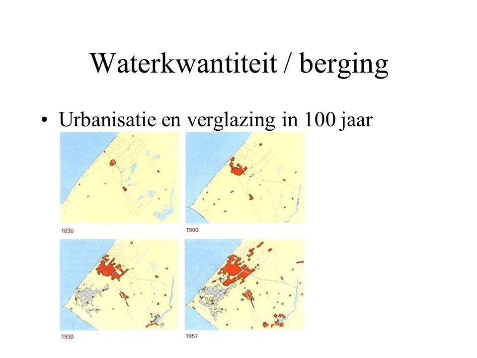Waterkwantiteit / berging Urbanisatie en verglazing in 100 jaar