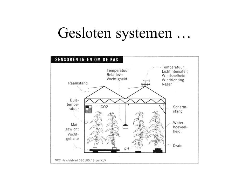 Gesloten systemen …