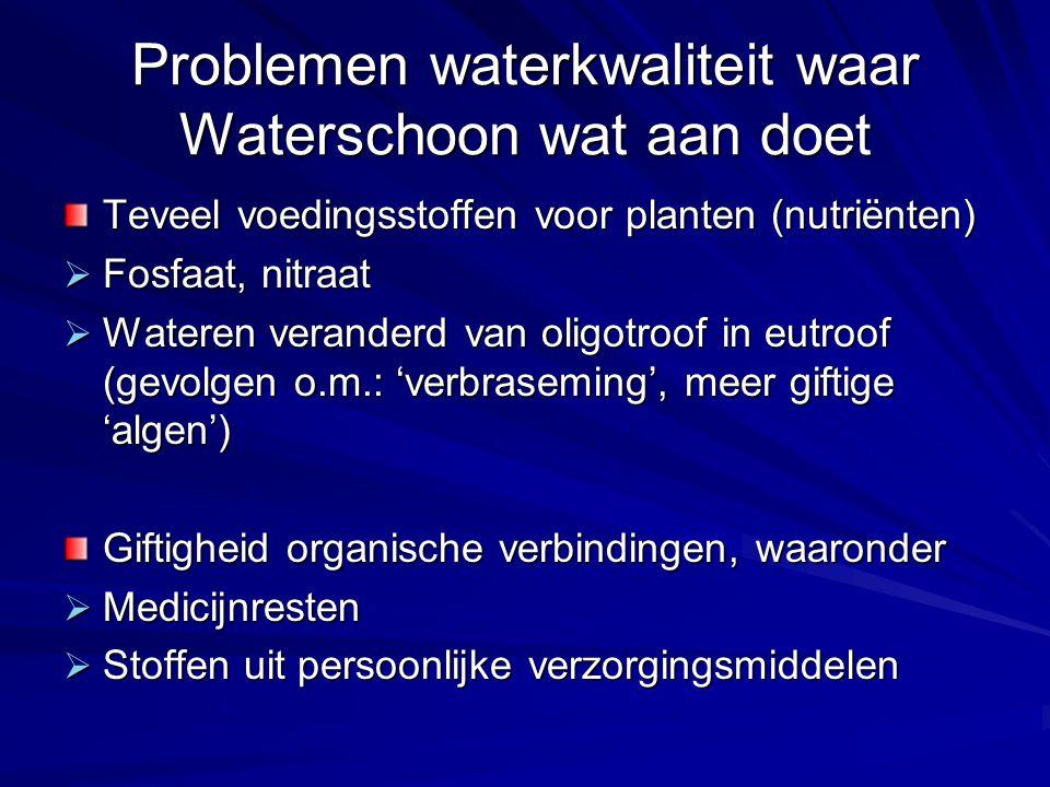 Problemen waterkwaliteit waar Waterschoon wat aan doet Teveel voedingsstoffen voor planten (nutriënten)  Fosfaat, nitraat  Wateren veranderd van oli