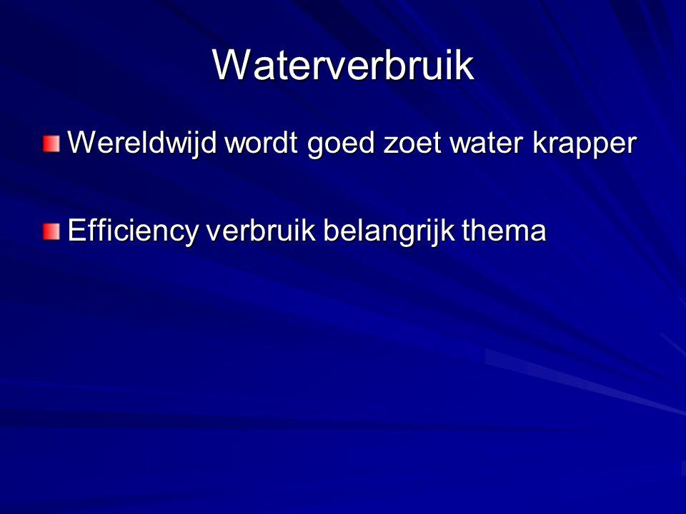 Waterverbruik Wereldwijd wordt goed zoet water krapper Efficiency verbruik belangrijk thema