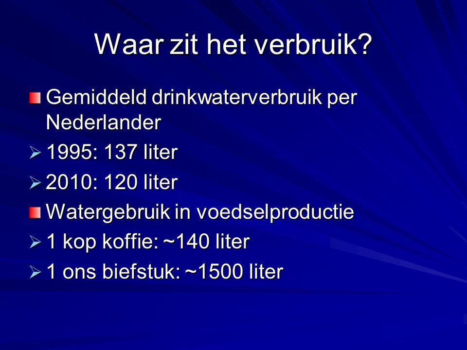 Waar zit het verbruik? Gemiddeld drinkwaterverbruik per Nederlander  1995: 137 liter  2010: 120 liter Watergebruik in voedselproductie  1 kop koffi