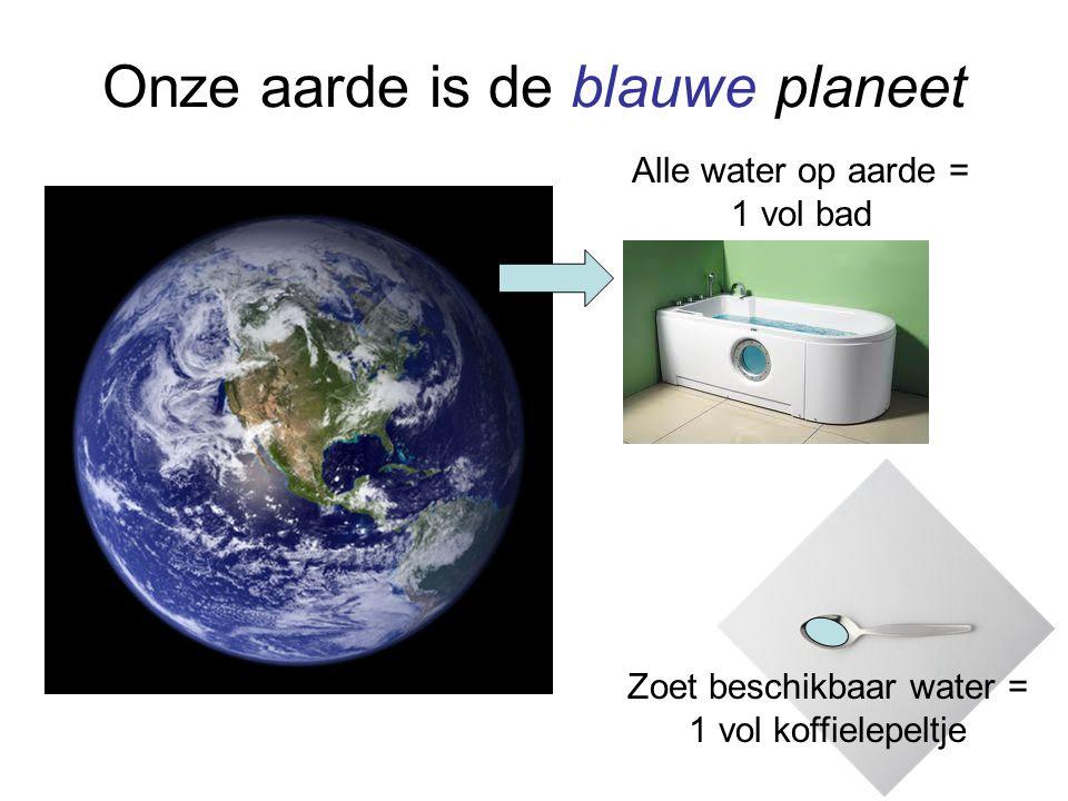 Onze aarde is de blauwe planeet Alle water op aarde = 1 vol bad Zoet beschikbaar water = 1 vol koffielepeltje