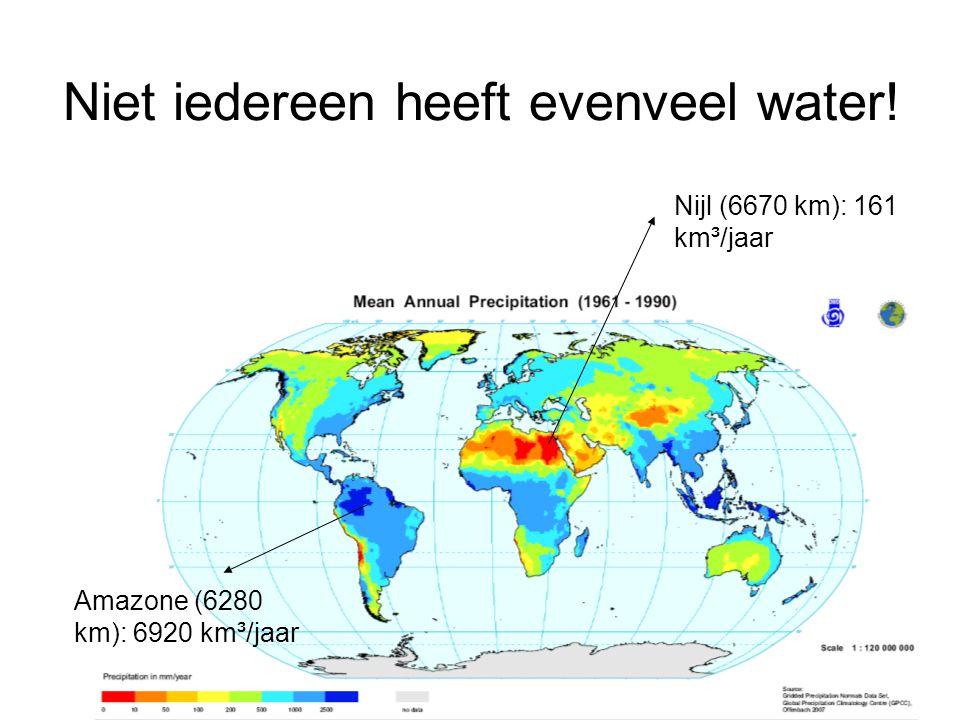 Niet iedereen heeft evenveel water! Nijl (6670 km): 161 km³/jaar Amazone (6280 km): 6920 km³/jaar