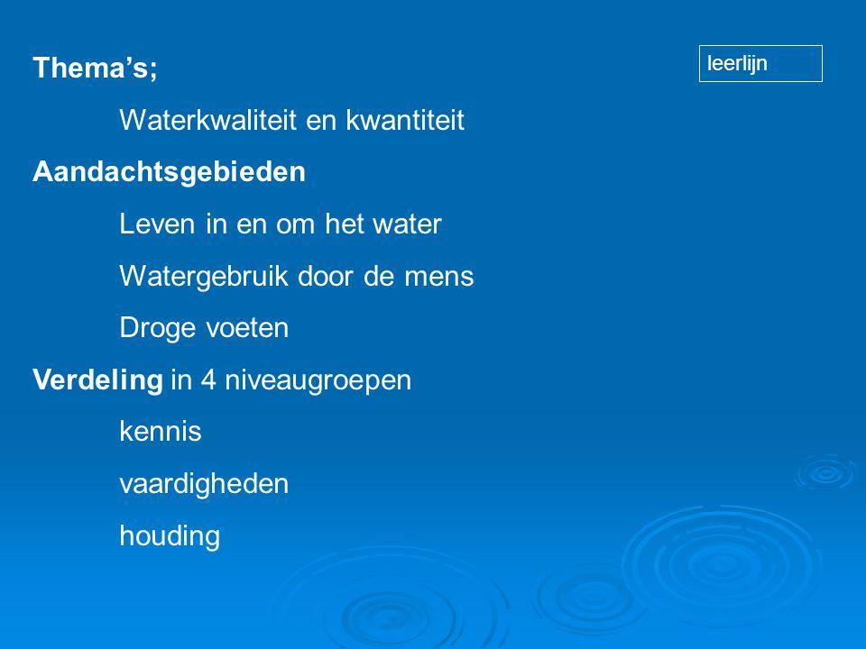 Thema's; Waterkwaliteit en kwantiteit Aandachtsgebieden Leven in en om het water Watergebruik door de mens Droge voeten Verdeling in 4 niveaugroepen kennis vaardigheden houding leerlijn