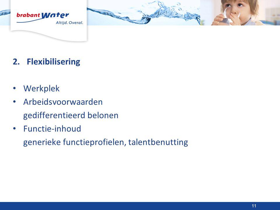 2.Flexibilisering Werkplek Arbeidsvoorwaarden gedifferentieerd belonen Functie-inhoud generieke functieprofielen, talentbenutting 11