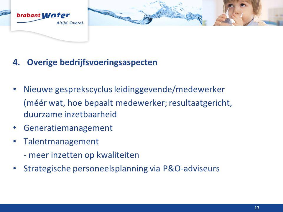 4.Overige bedrijfsvoeringsaspecten Nieuwe gesprekscyclus leidinggevende/medewerker (méér wat, hoe bepaalt medewerker; resultaatgericht, duurzame inzet