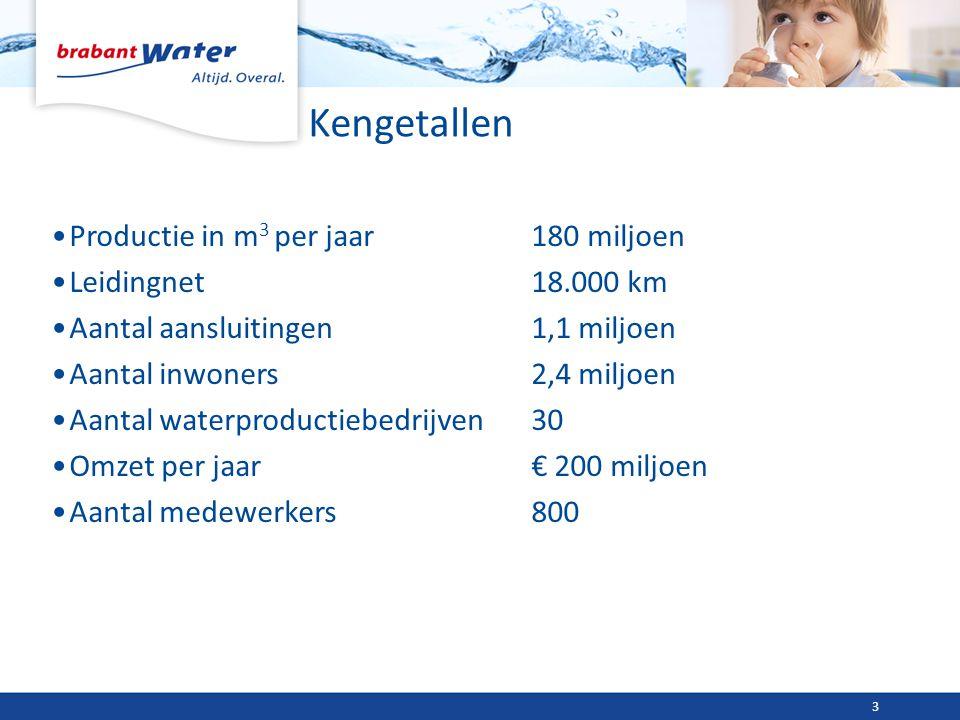 Kengetallen Productie in m 3 per jaar180 miljoen Leidingnet18.000 km Aantal aansluitingen1,1 miljoen Aantal inwoners2,4 miljoen Aantal waterproductieb